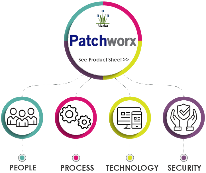 Patchworx with people, process, technology, security graphics